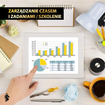 Zarządzanie procesami, zadaniami i sobą